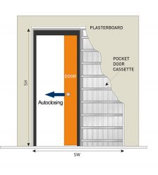 Dynamic Auto Closer For Pocket Door System (One Per Door Required)